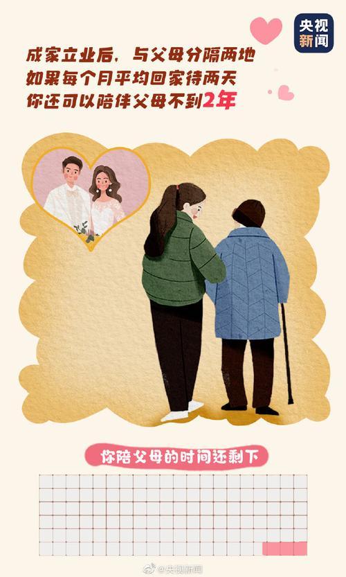 陪父母的时间还剩多久##重阳节