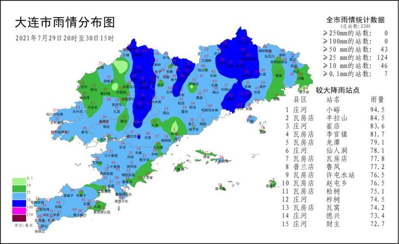 大连地区仍有降雨天气